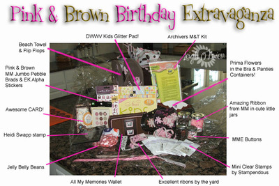 Birthday_extravaganza